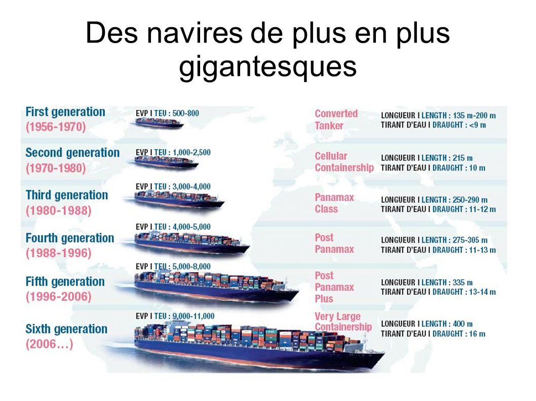 Des navires de plus en plus gigantesques