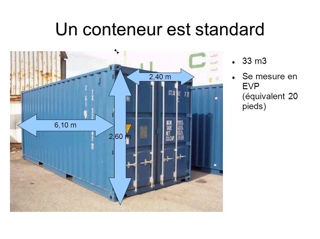 Un conteneur est standard