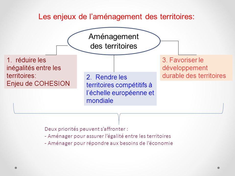 Les enjeux de l'aménagement des territoires: