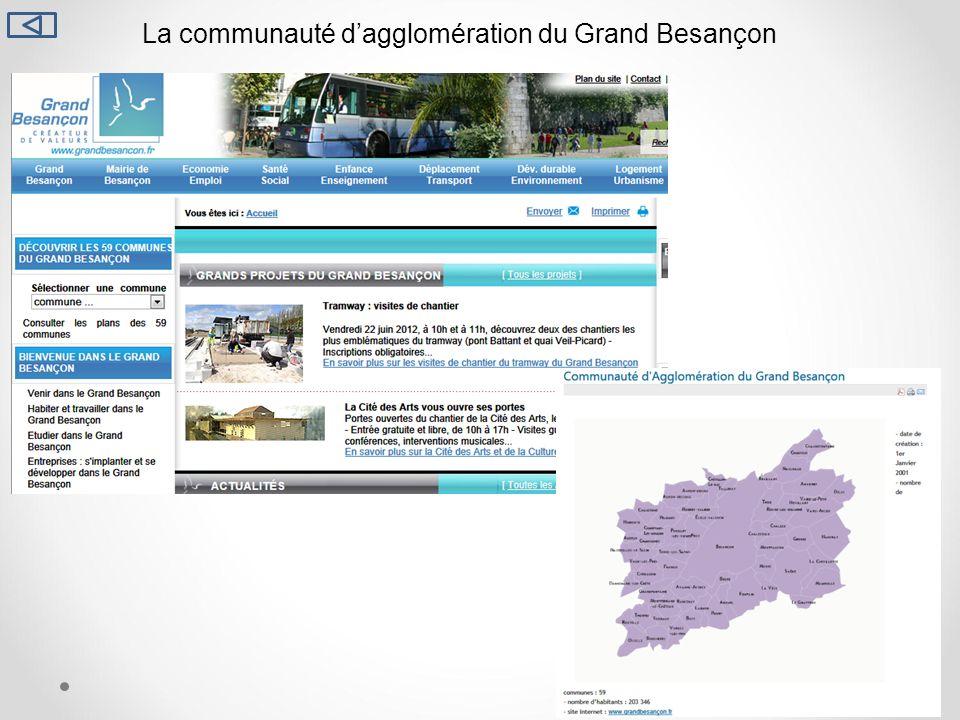 La communauté d'agglomération du Grand Besançon