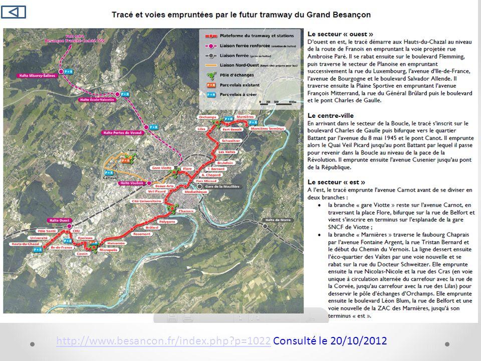 http://www.besancon.fr/index.php p=1022 Consulté le 20/10/2012