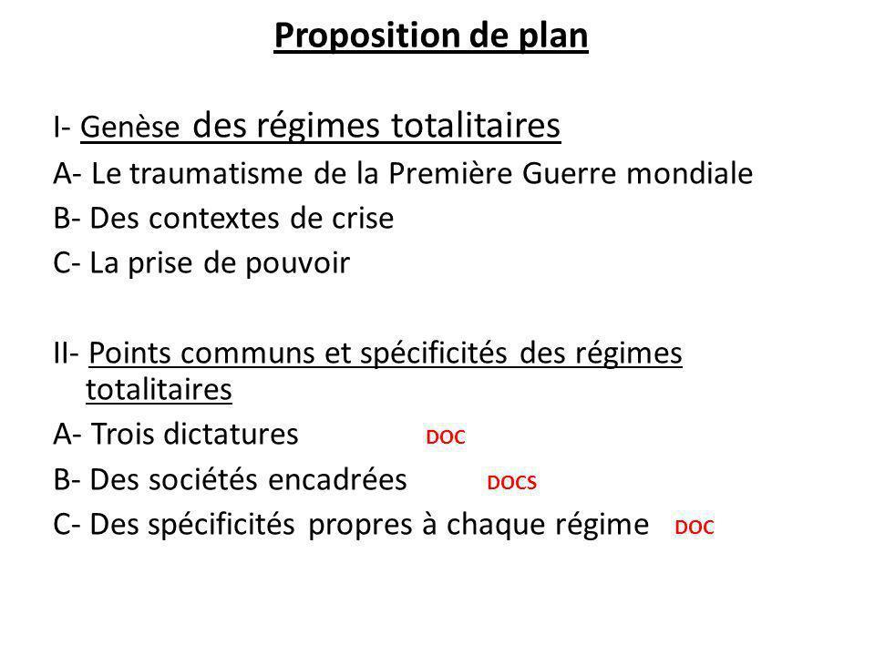 Proposition de plan