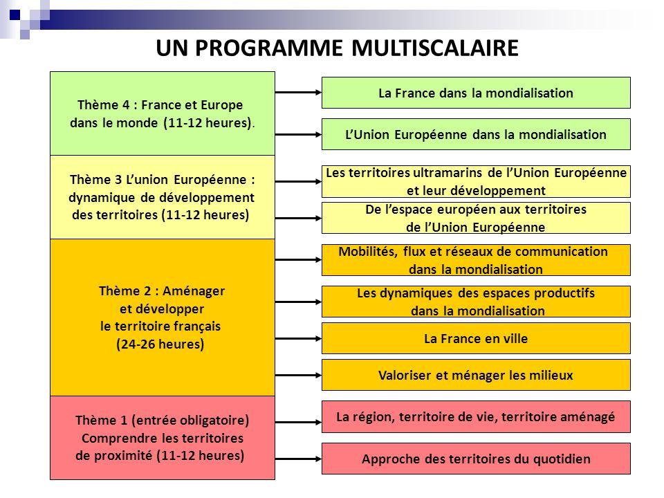 UN PROGRAMME MULTISCALAIRE Thème 4 : France et Europe