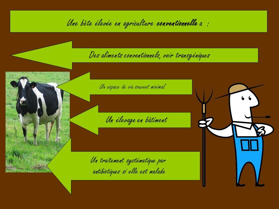 Une bête élevée en agriculture conventionnelle a :