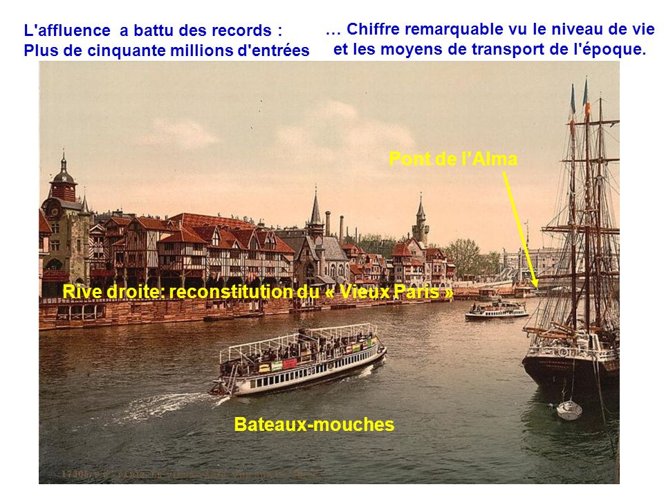 Rive droite: reconstitution du « Vieux Paris »