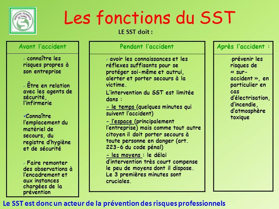 Les fonctions du SST LE SST doit : Avant l'accident. connaître les risques propres à son entreprise.