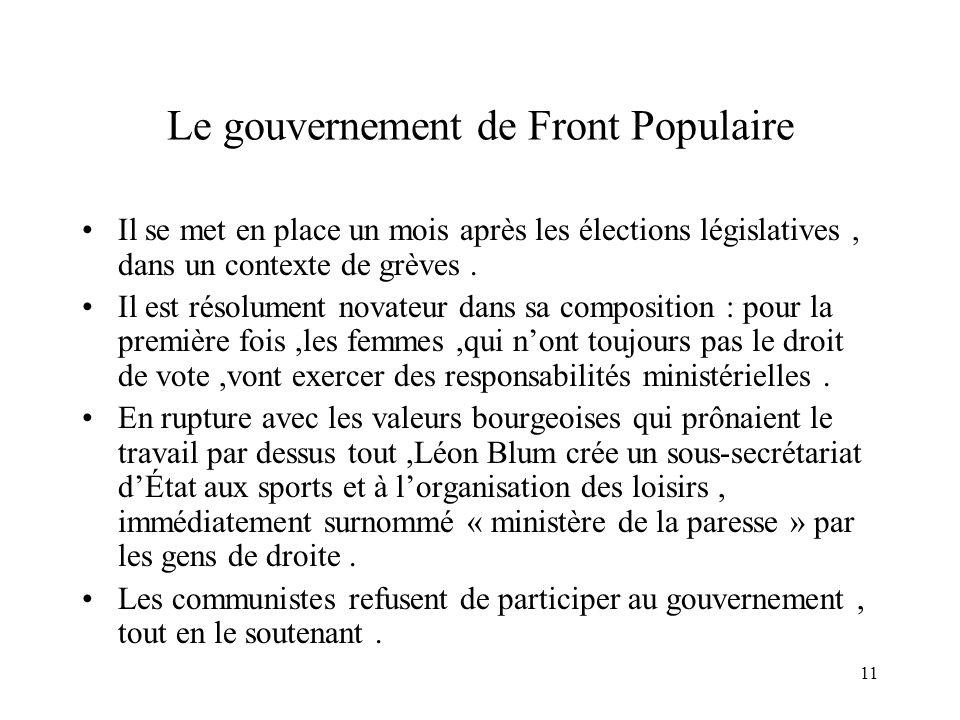 Le gouvernement de Front Populaire