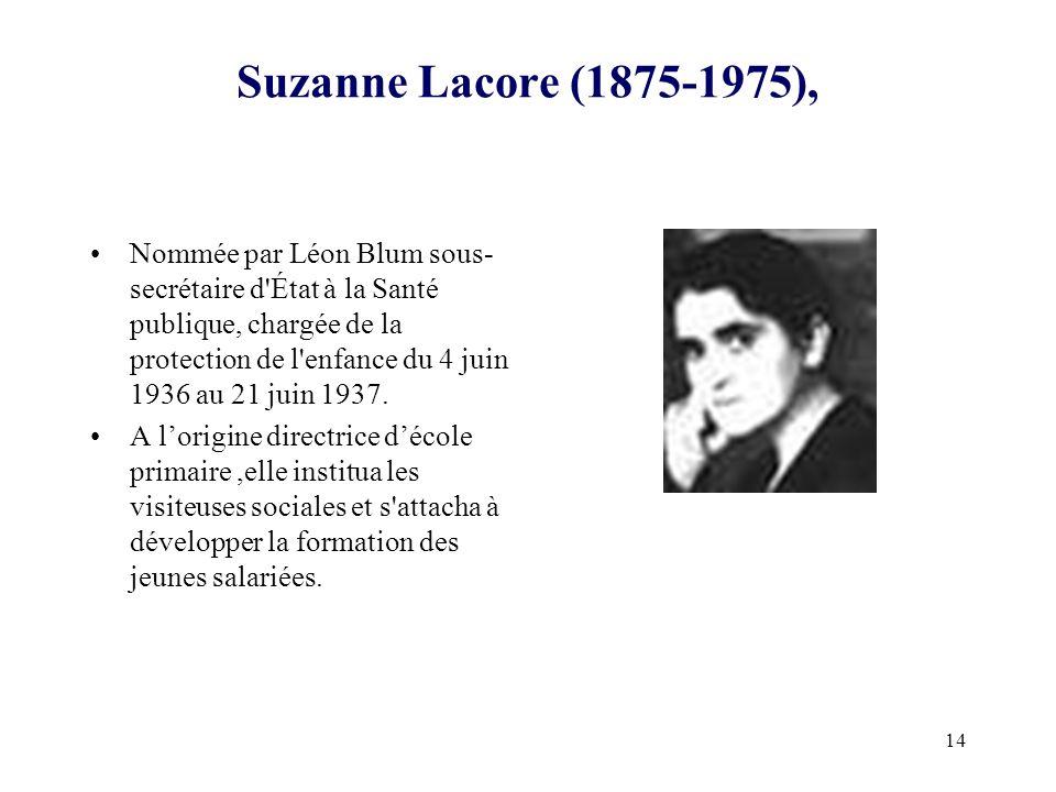 Suzanne Lacore (1875-1975),