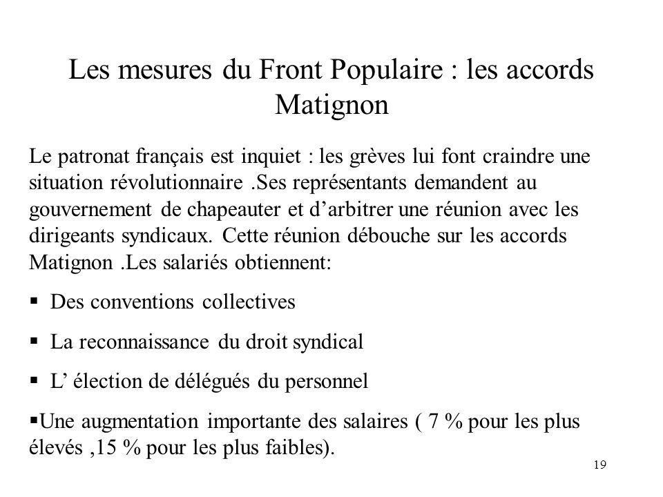 Les mesures du Front Populaire : les accords Matignon