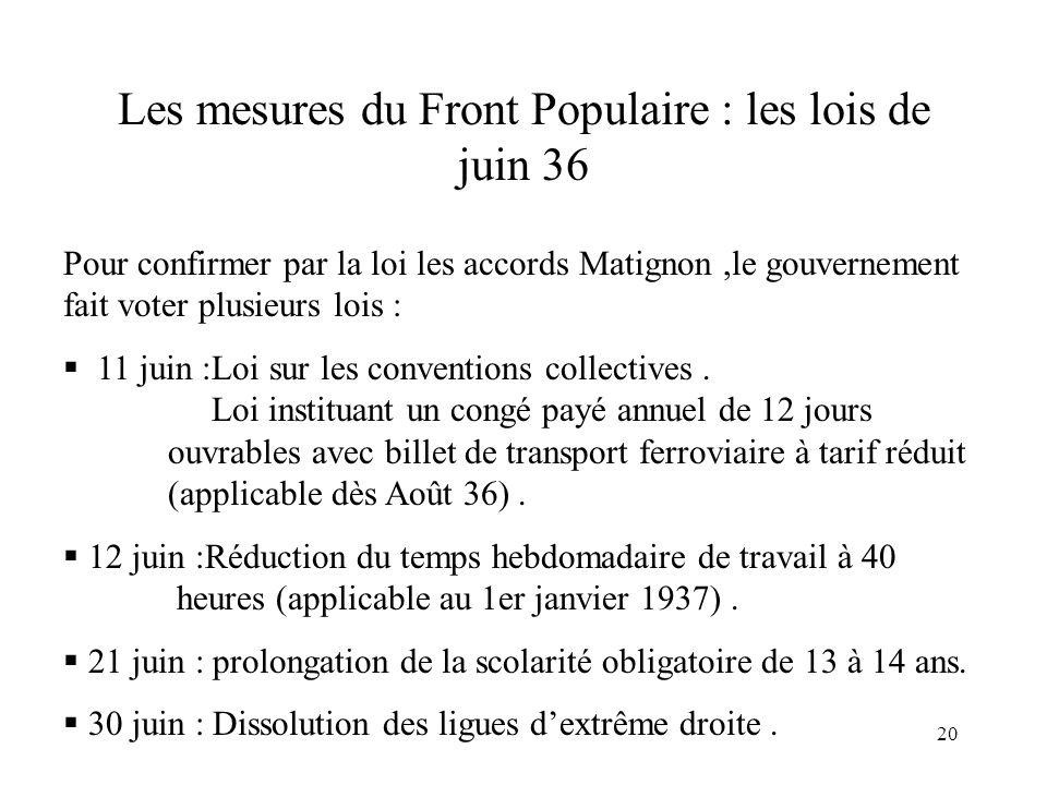 Les mesures du Front Populaire : les lois de juin 36