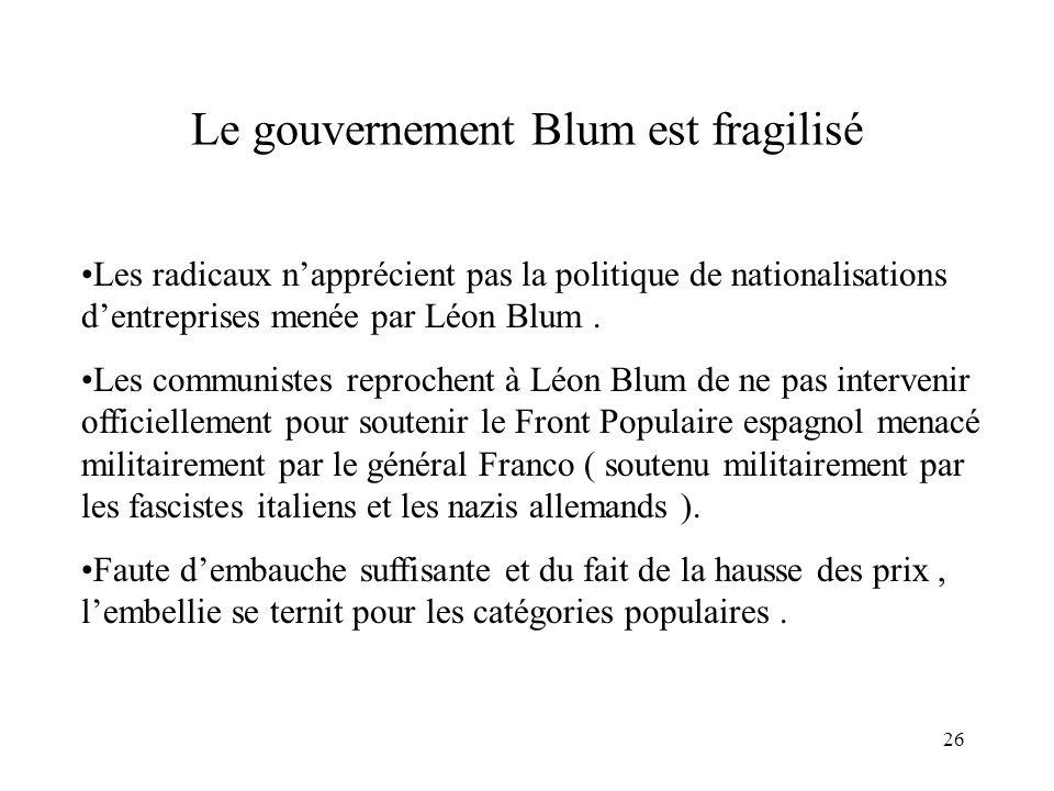 Le gouvernement Blum est fragilisé