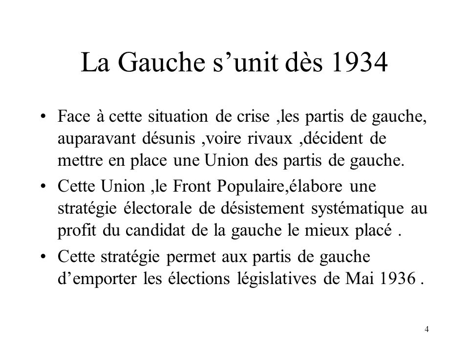 La Gauche s'unit dès 1934
