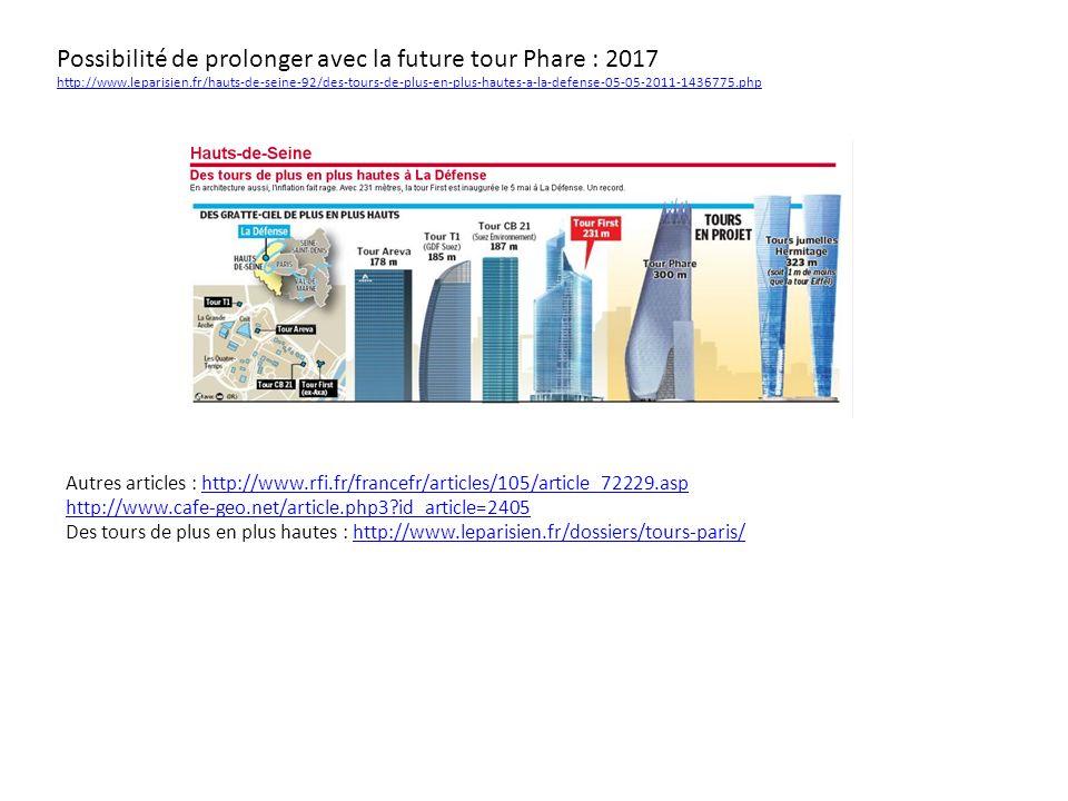 Possibilité de prolonger avec la future tour Phare : 2017
