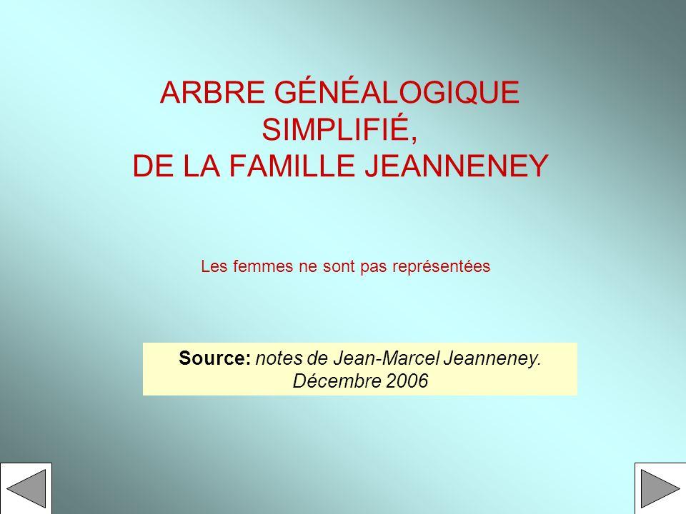 ARBRE GÉNÉALOGIQUE SIMPLIFIÉ, DE LA FAMILLE JEANNENEY