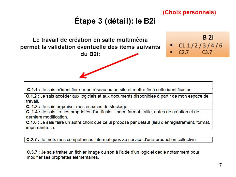 Étape 3 (détail): le B2i (Choix personnels)