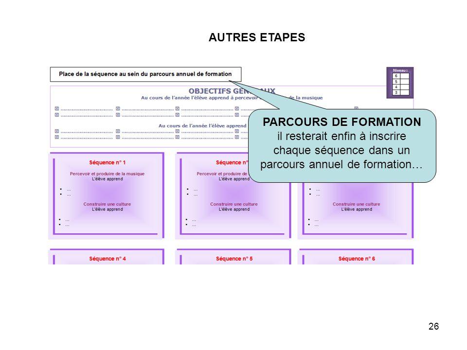 AUTRES ETAPES PARCOURS DE FORMATION.