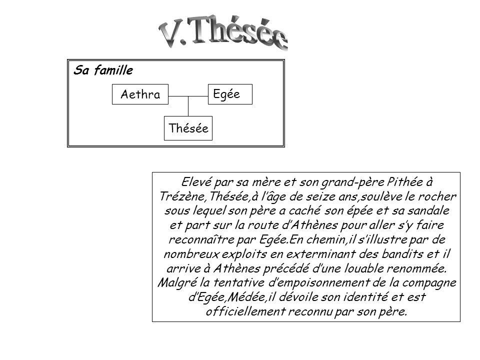 V.Thésée Sa famille Aethra Egée Thésée