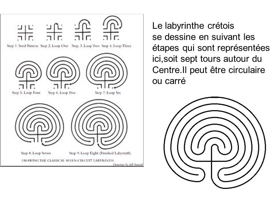 Le labyrinthe crétois se dessine en suivant les. étapes qui sont représentées. ici,soit sept tours autour du.