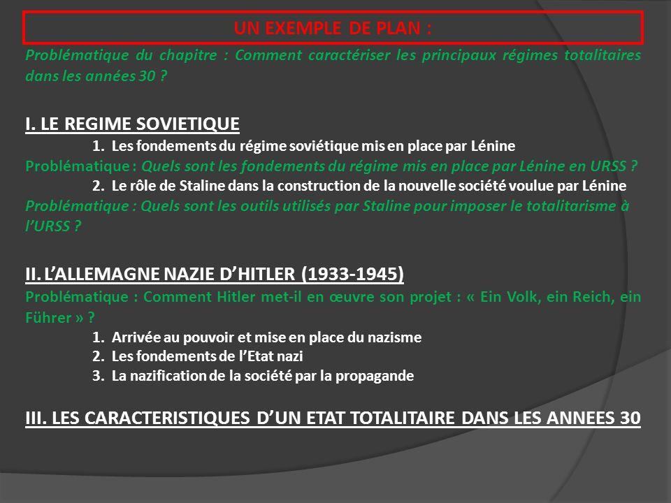 II. L'ALLEMAGNE NAZIE D'HITLER (1933-1945)