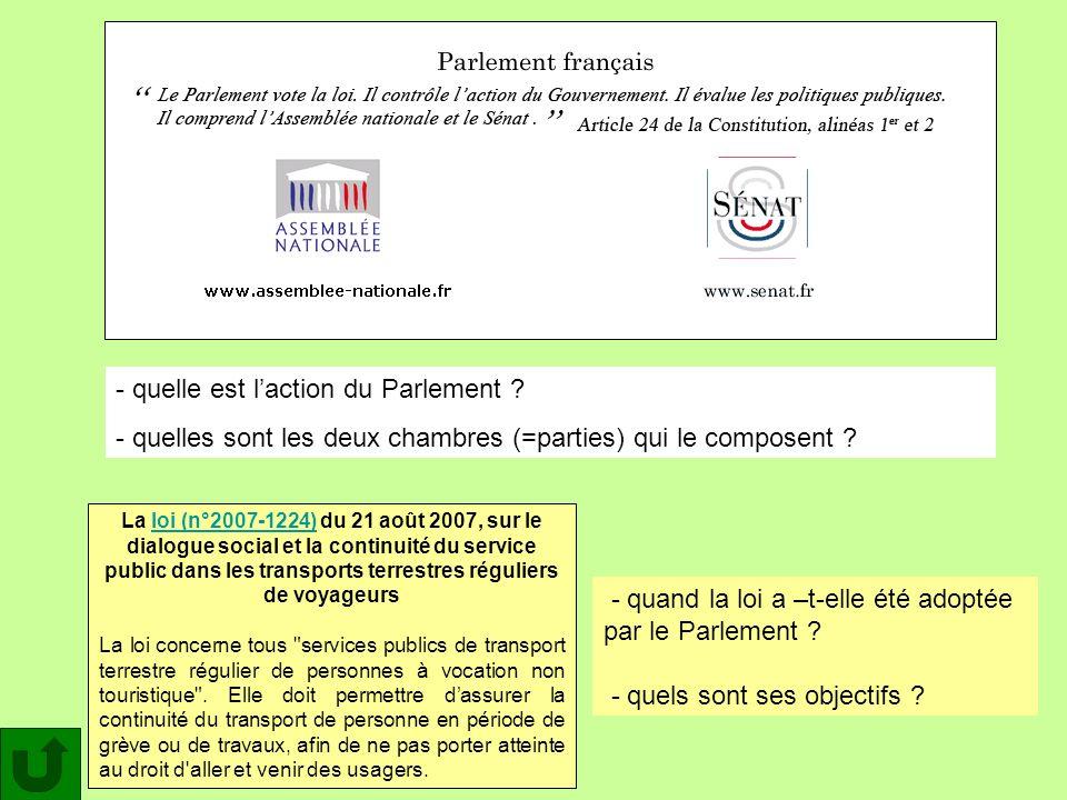 quelle est l'action du Parlement
