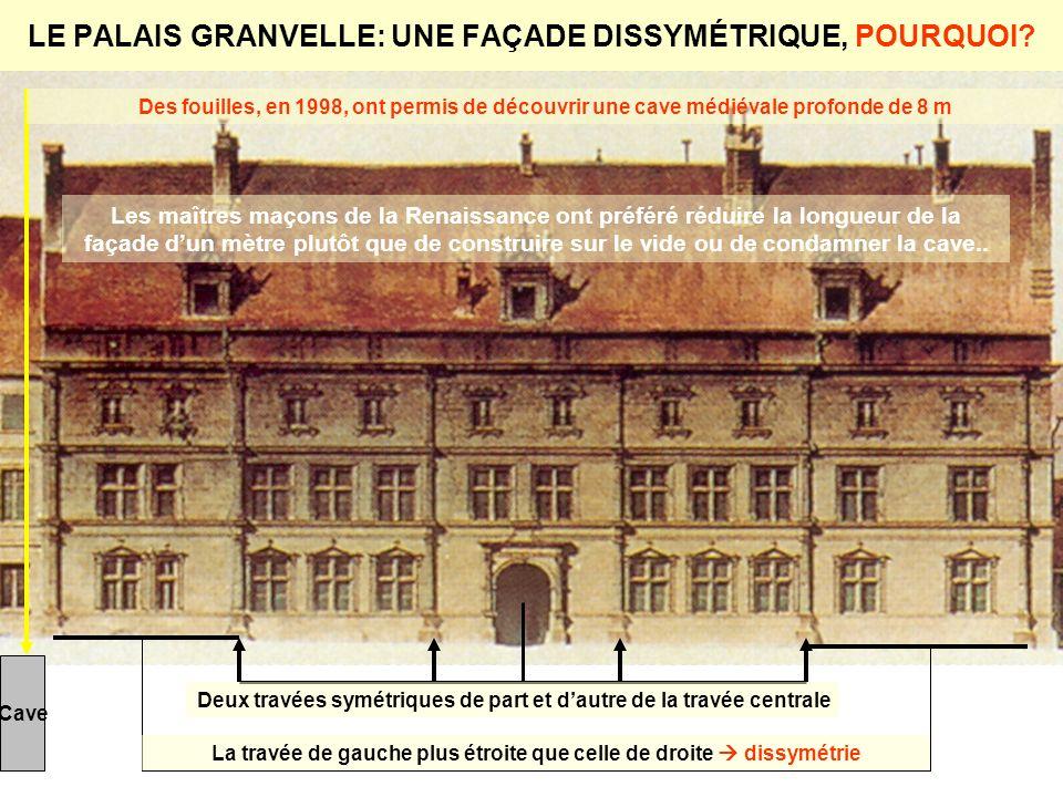 LE PALAIS GRANVELLE: UNE FAÇADE DISSYMÉTRIQUE, POURQUOI