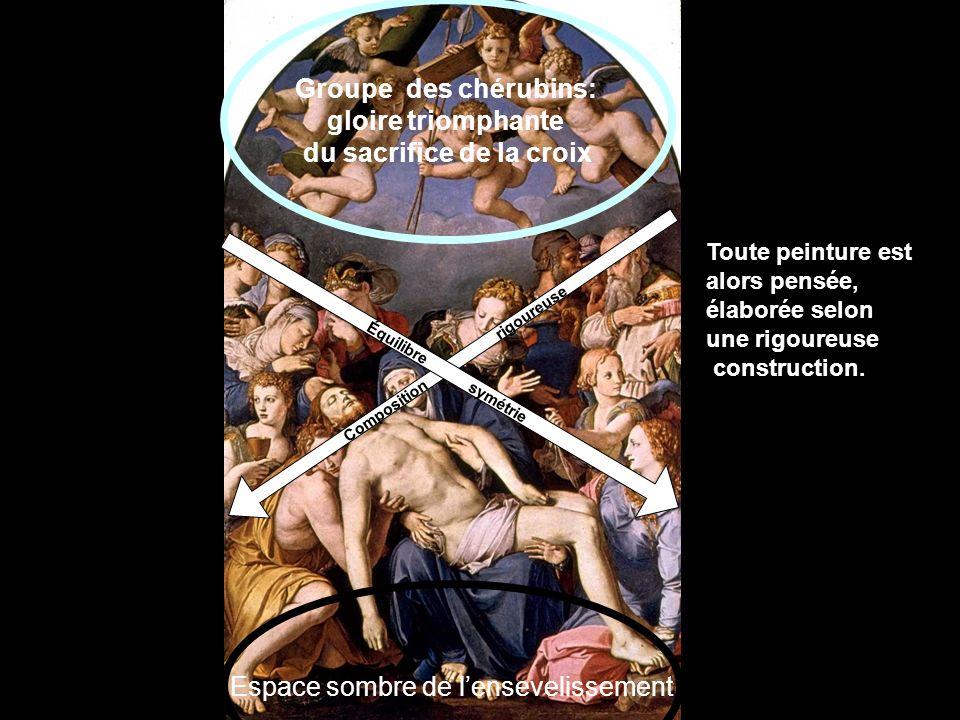 du sacrifice de la croix Composition rigoureuse