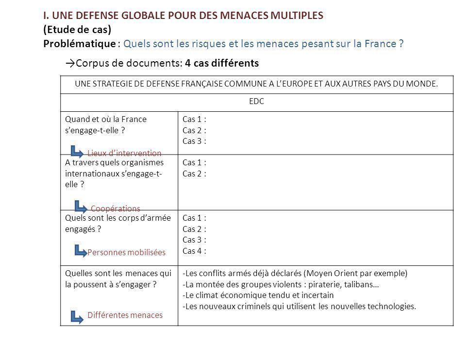 I. UNE DEFENSE GLOBALE POUR DES MENACES MULTIPLES (Etude de cas)