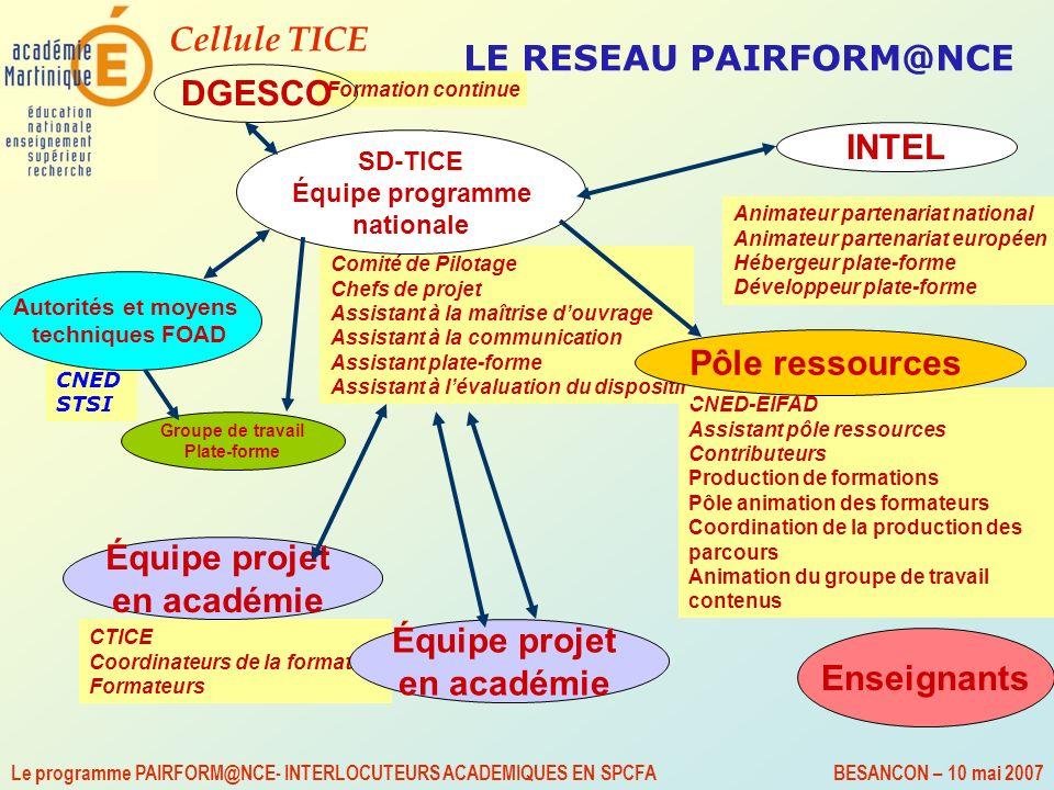 LE RESEAU PAIRFORM@NCE