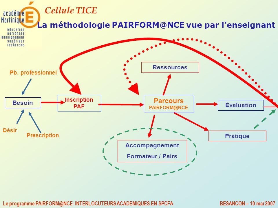 La méthodologie PAIRFORM@NCE vue par l'enseignant
