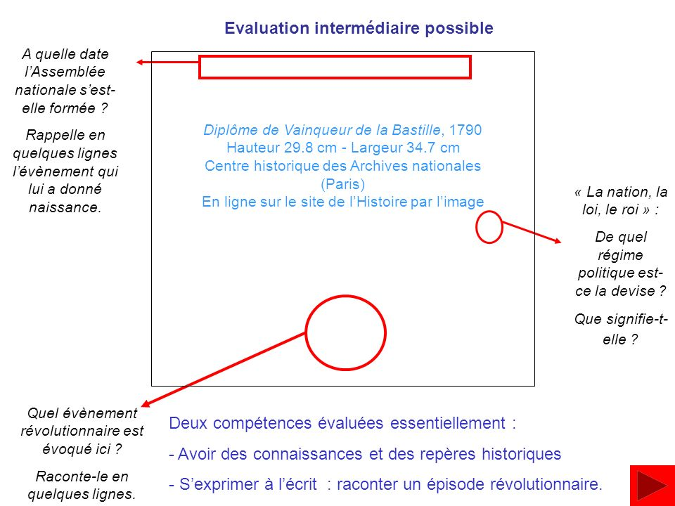 Evaluation intermédiaire possible