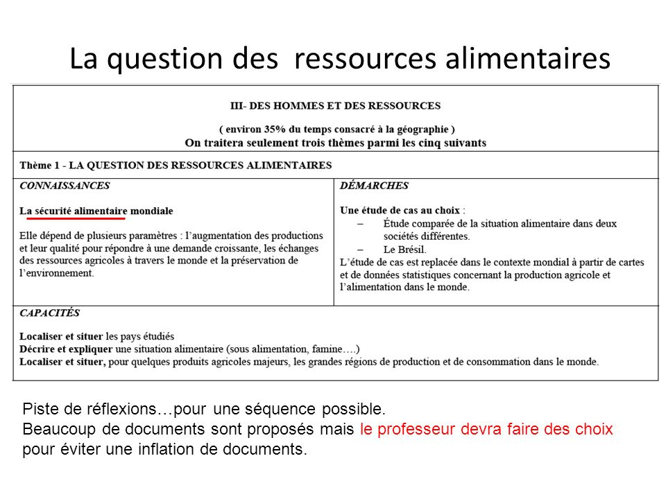 La question des ressources alimentaires