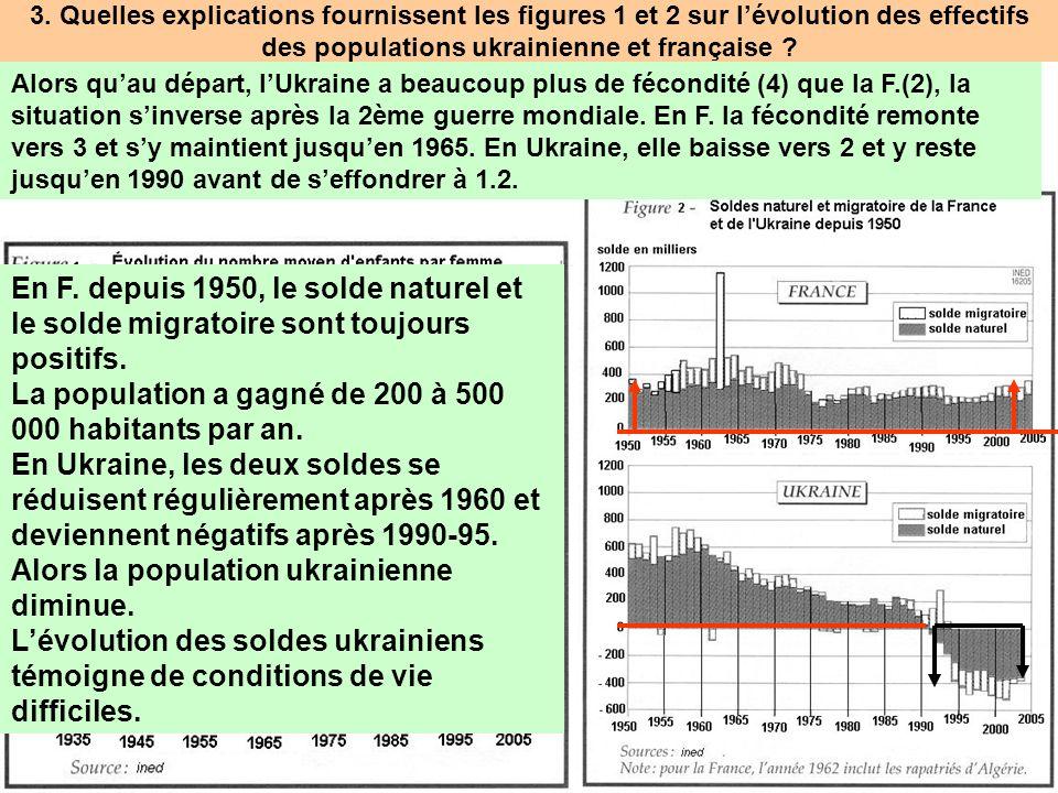 La population a gagné de 200 à 500 000 habitants par an.