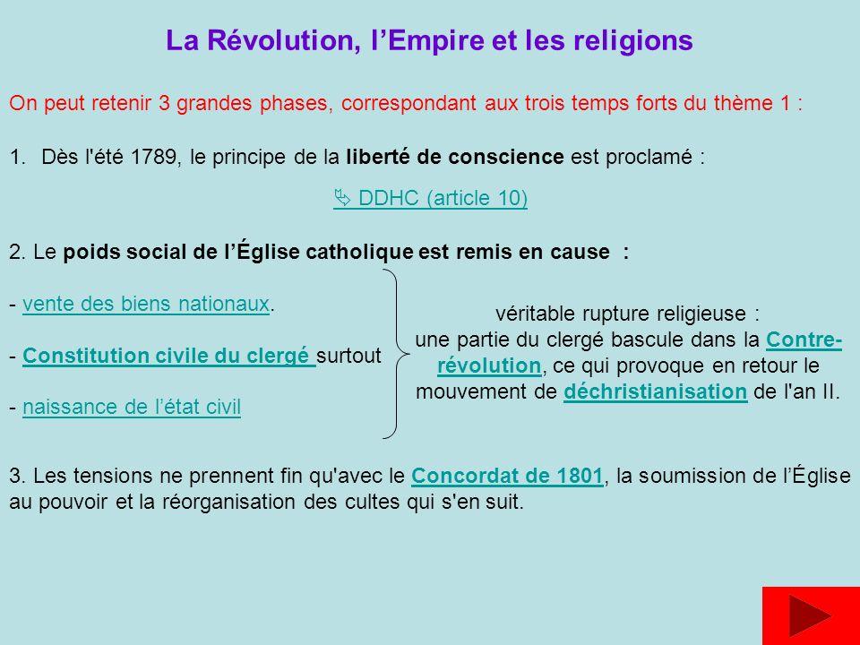 La Révolution, l'Empire et les religions