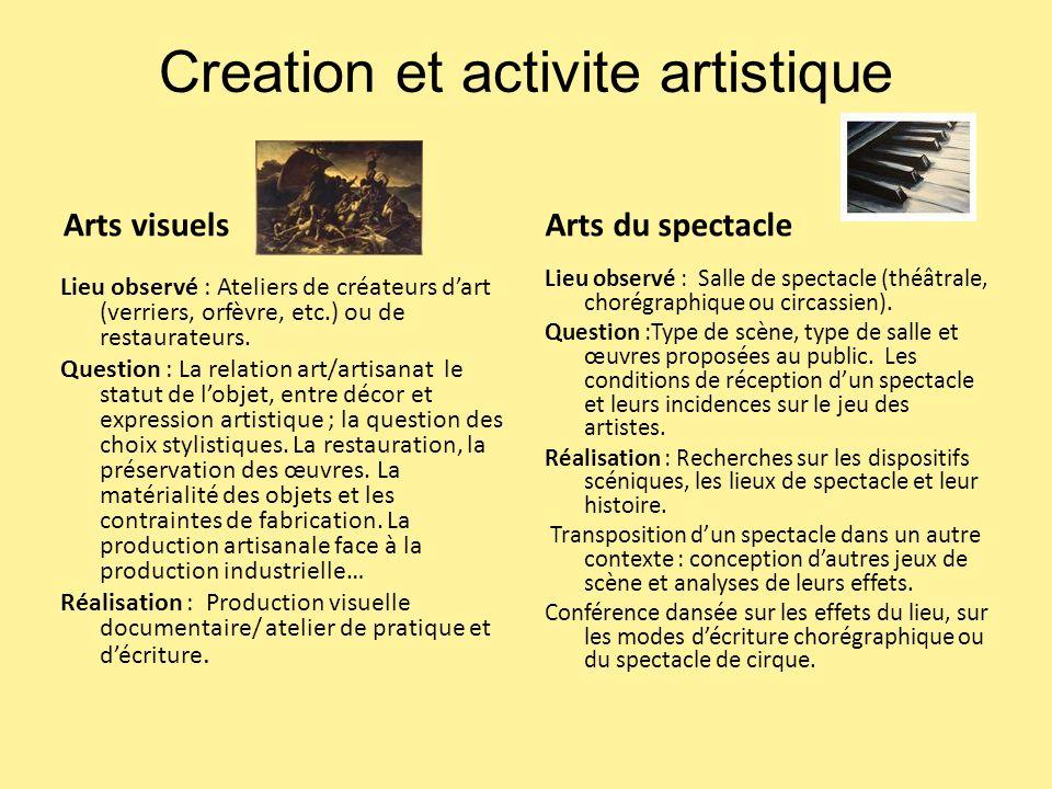 Creation et activite artistique