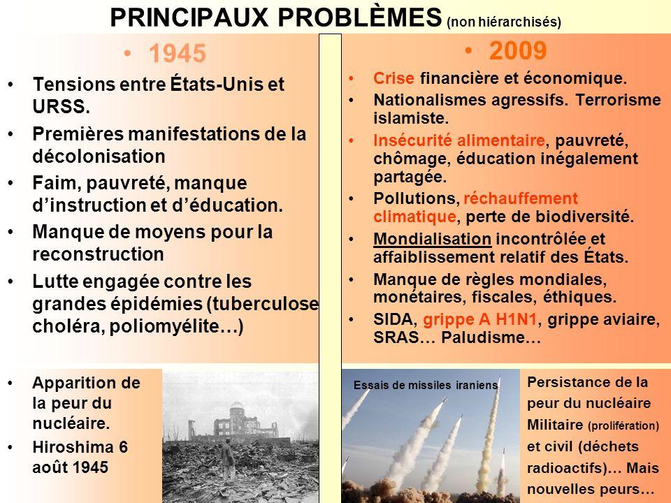 PRINCIPAUX PROBLÈMES (non hiérarchisés)