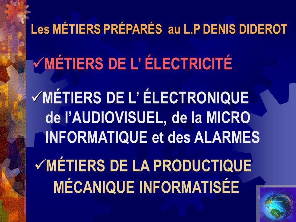 MÉTIERS DE L' ÉLECTRICITÉ
