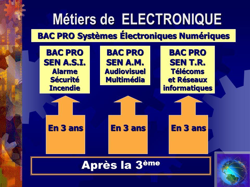Métiers de ELECTRONIQUE