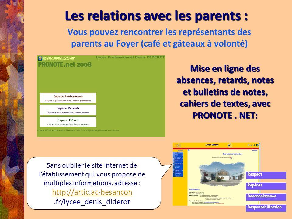 Les relations avec les parents :