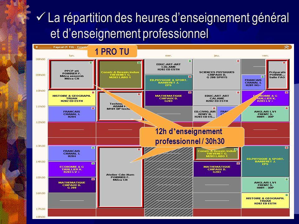 La répartition des heures d'enseignement général et d'enseignement professionnel
