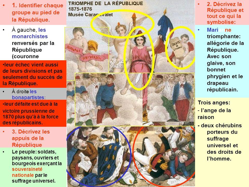 1. Identifier chaque groupe au pied de la République.