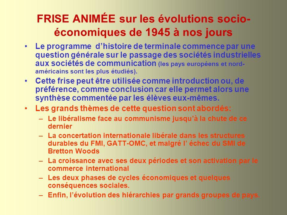 FRISE ANIMÉE sur les évolutions socio-économiques de 1945 à nos jours