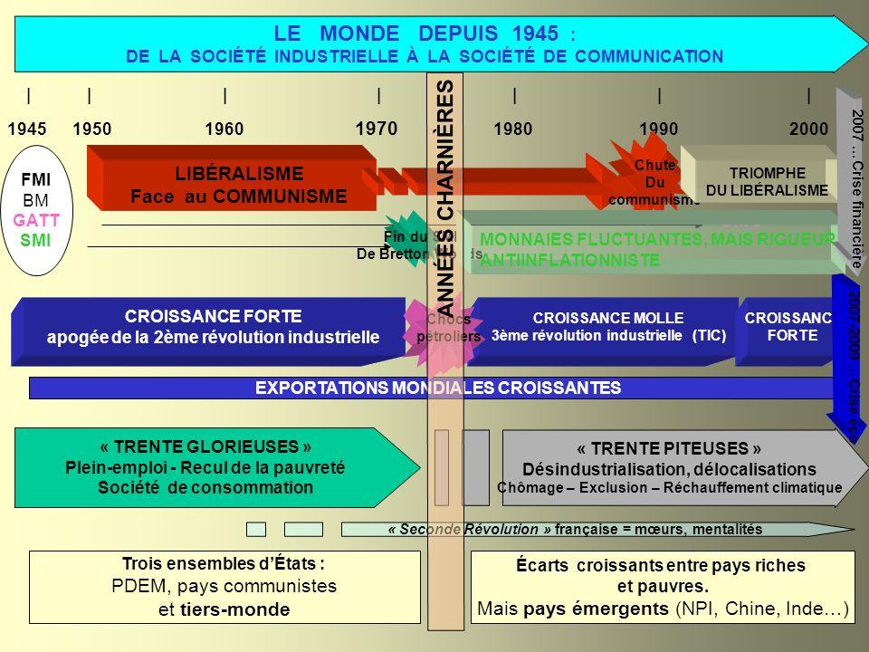 LE MONDE DEPUIS 1945 : ANNÉES CHARNIÈRES