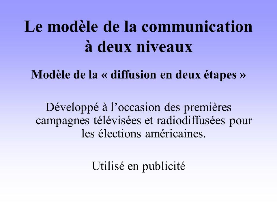 Le modèle de la communication à deux niveaux