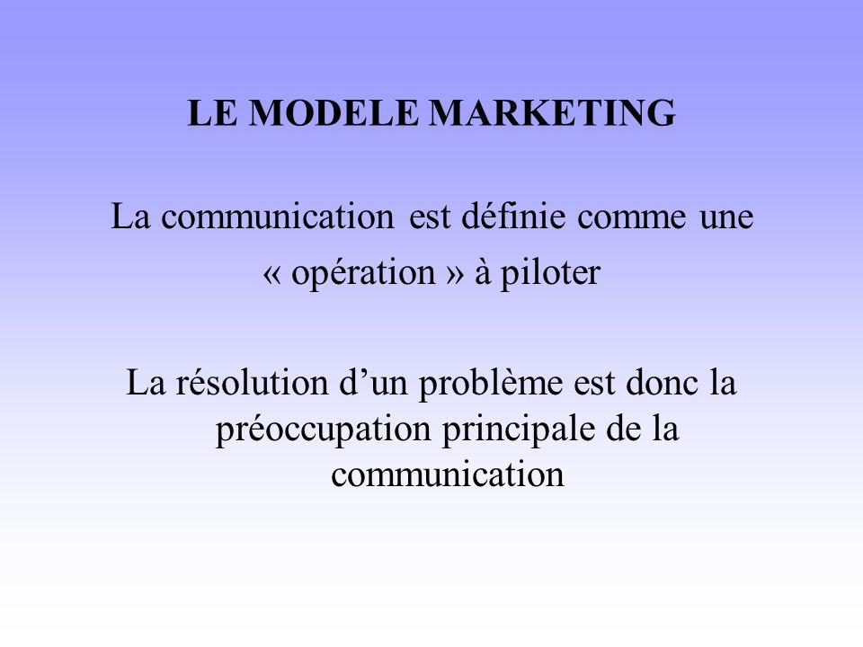 La communication est définie comme une