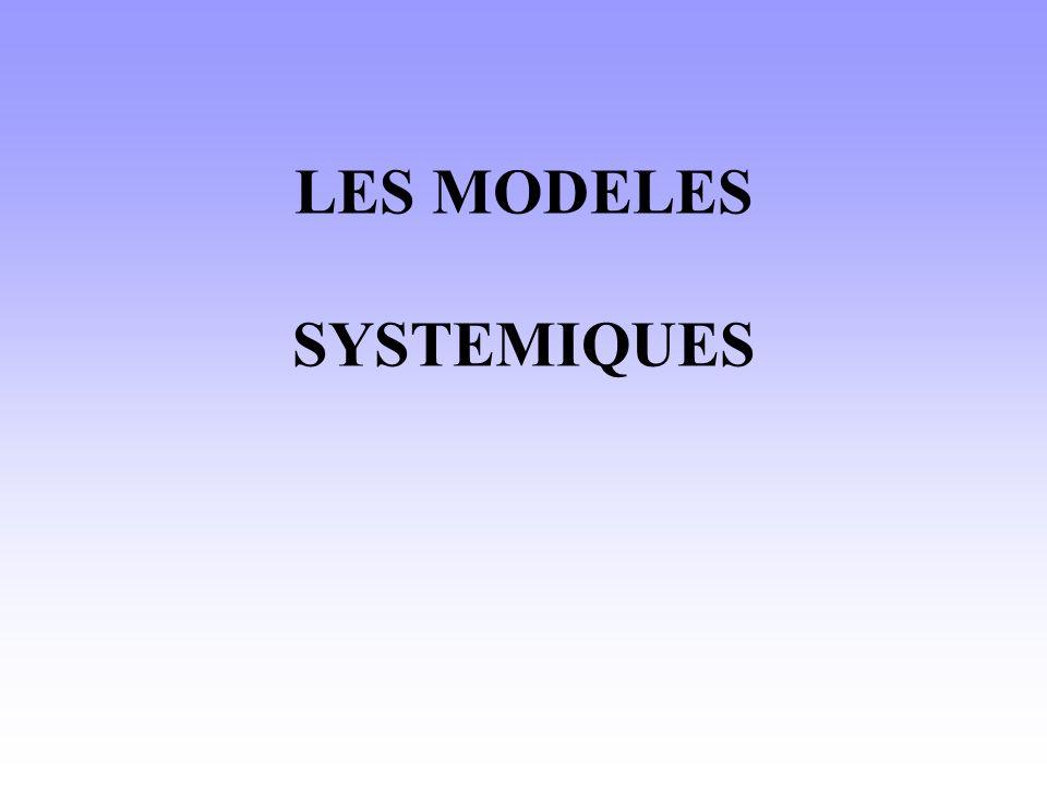 LES MODELES SYSTEMIQUES
