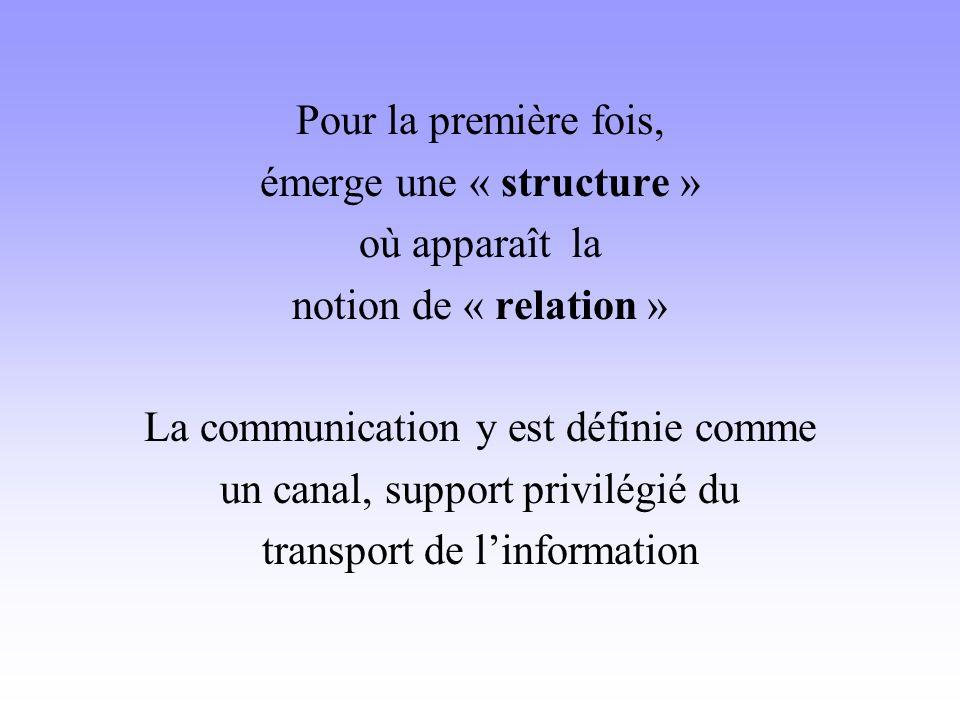 émerge une « structure » où apparaît la notion de « relation »