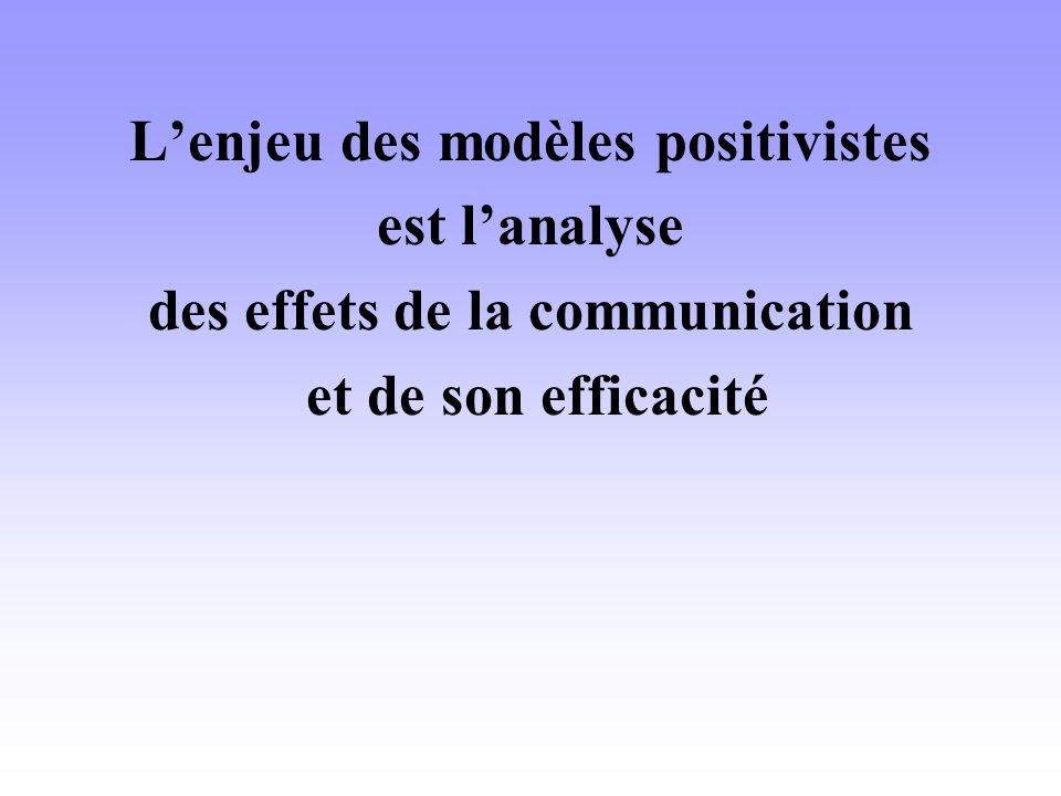L'enjeu des modèles positivistes des effets de la communication