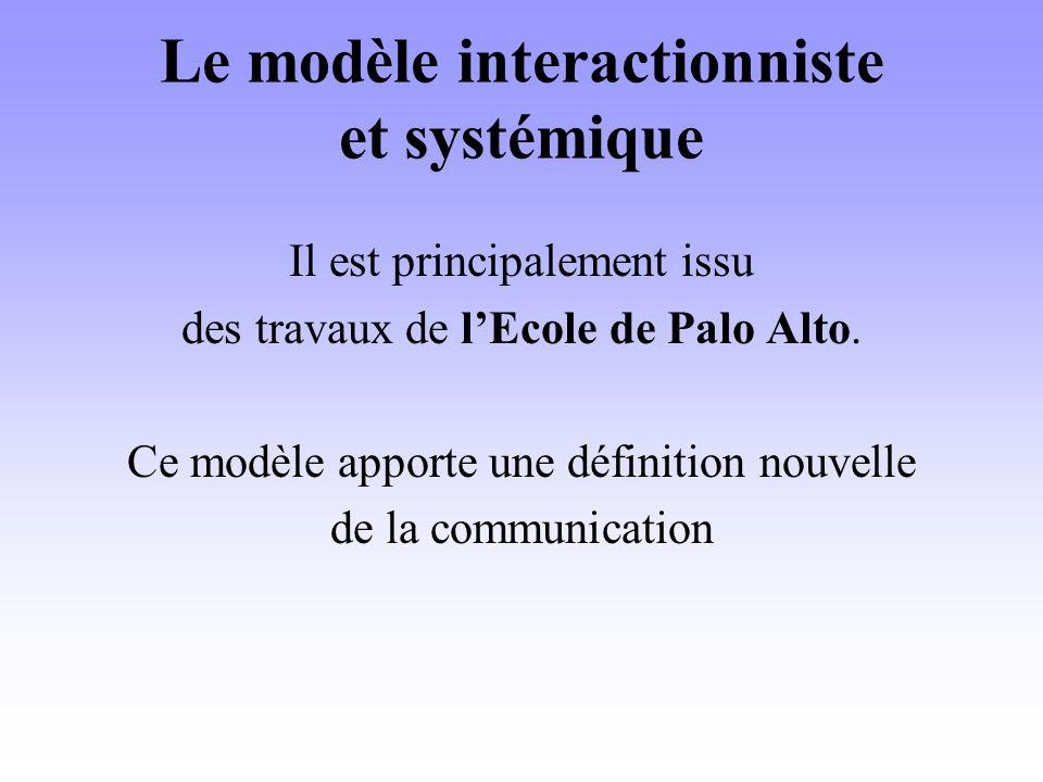 Le modèle interactionniste et systémique