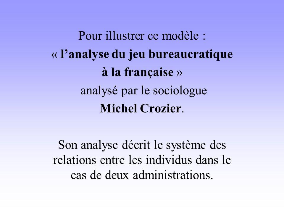 Pour illustrer ce modèle : « l'analyse du jeu bureaucratique
