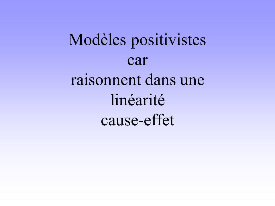 Modèles positivistes car raisonnent dans une linéarité cause-effet